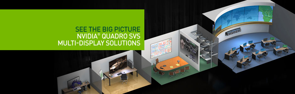 See the big Picture NVIDIA Quadro SVS Multi-Display Solutions
