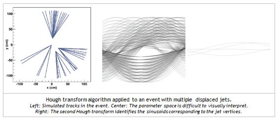 Hough transform algorithm