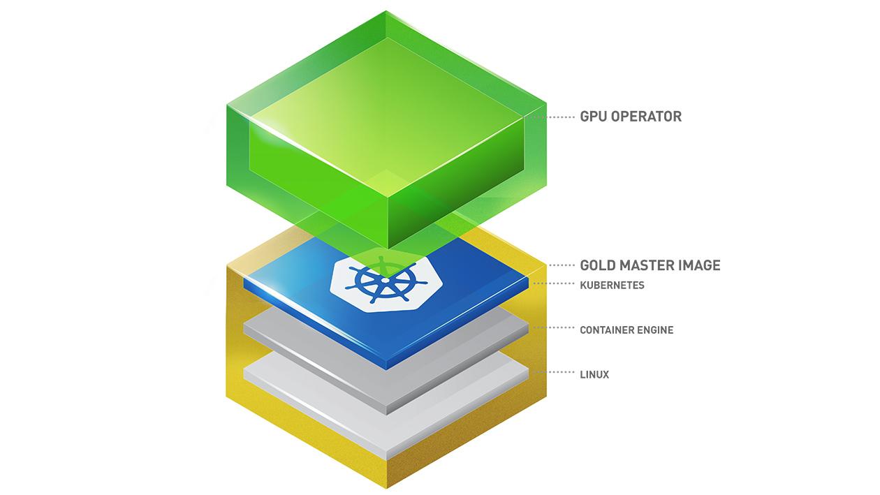 nvidia-gpu-operator