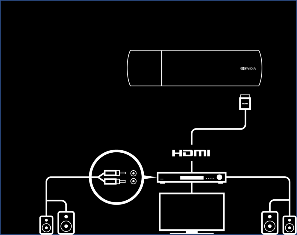 hdmi surround sound wiring diagram avr surround audio setup  avr surround audio setup
