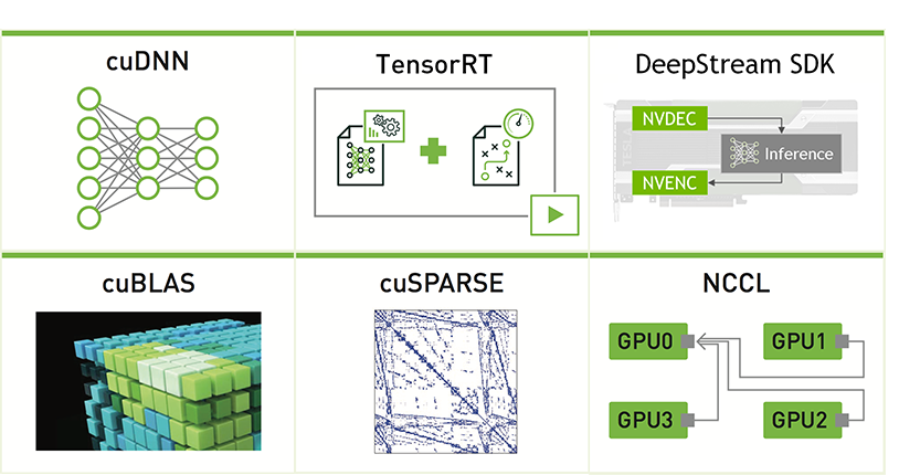 Developer Resources for Deep Learning and AI | NVIDIA