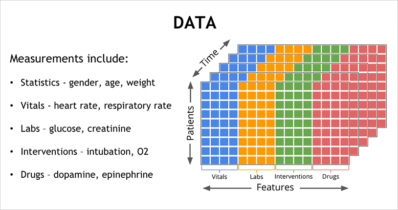 course deep learning for patient genomics