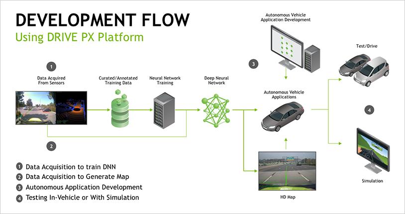 course perception in autonomous vehicles