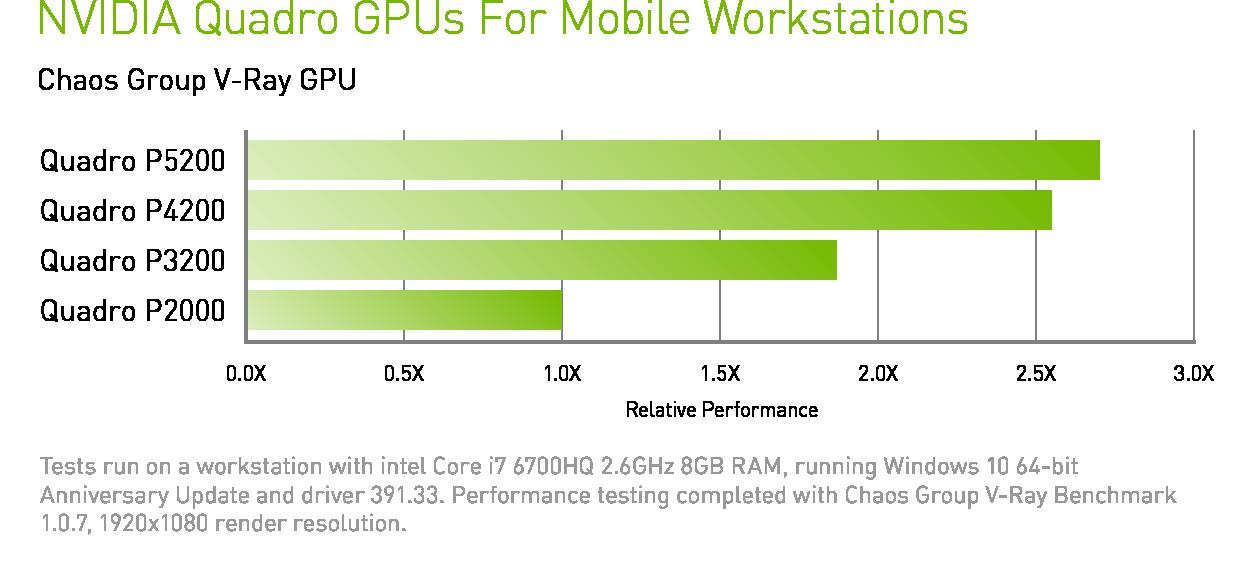 GPU-Rendering-Lösungen für VFX-Künstler und 3D-Designer   NVIDIA