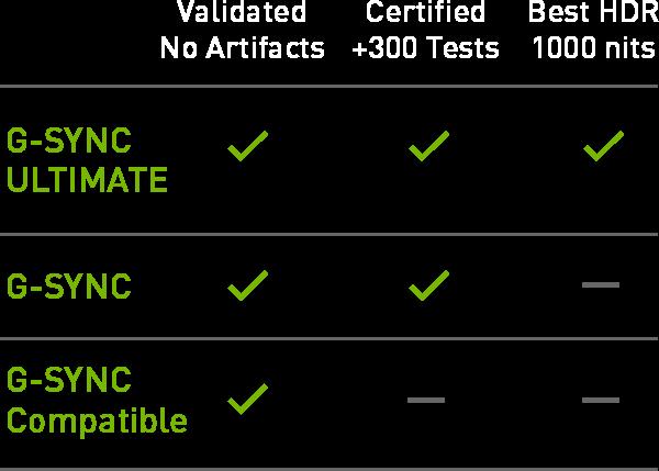 G-SYNC Ultimate Gaming Monitors