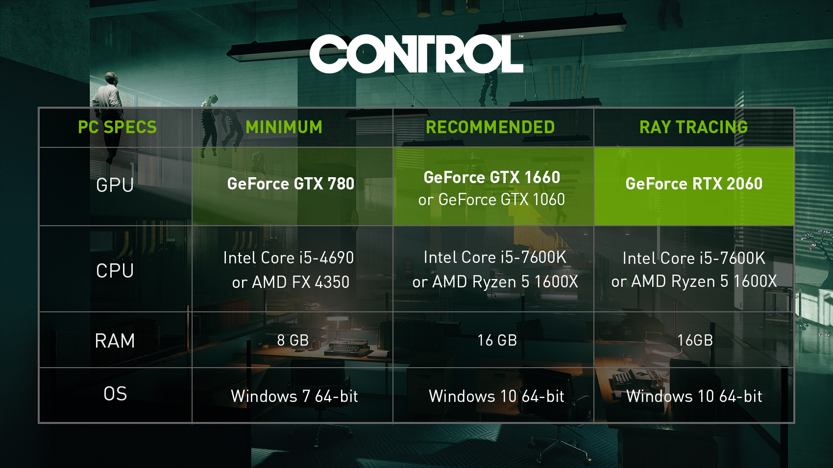 Control System Requirements and New Ray Tracing Trailer Released