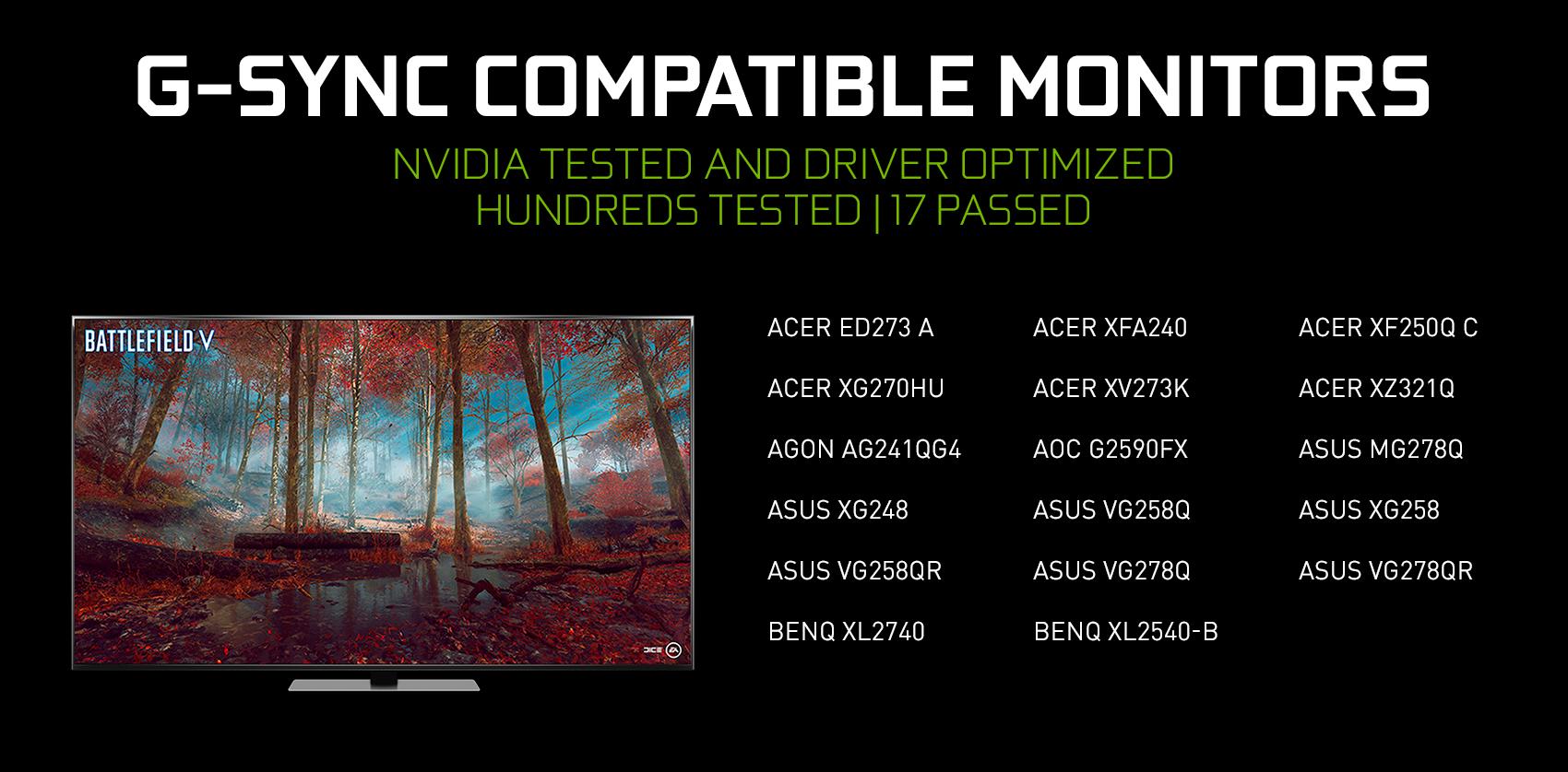 G-SYNC Compatible Monitors and BFGD