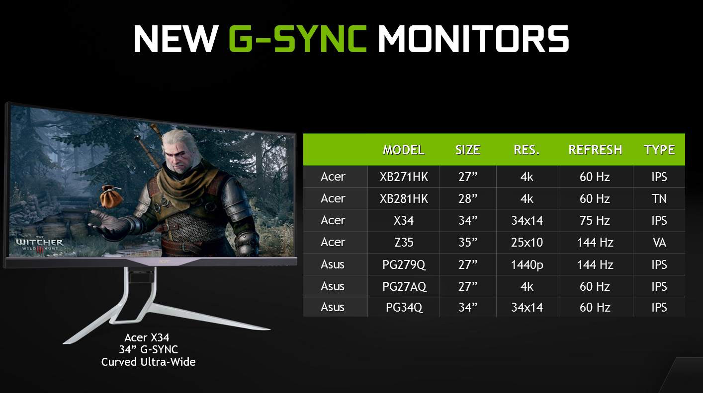 G-SYNC Gets Even Better With New Features, New Monitors