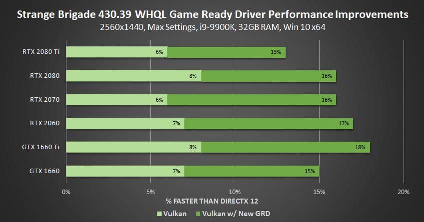 descargar geforce game ready driver