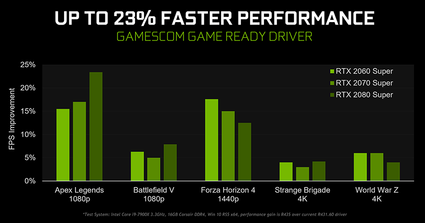 NVIDIA DRIVERS GeForce Game Ready Driver WHQL