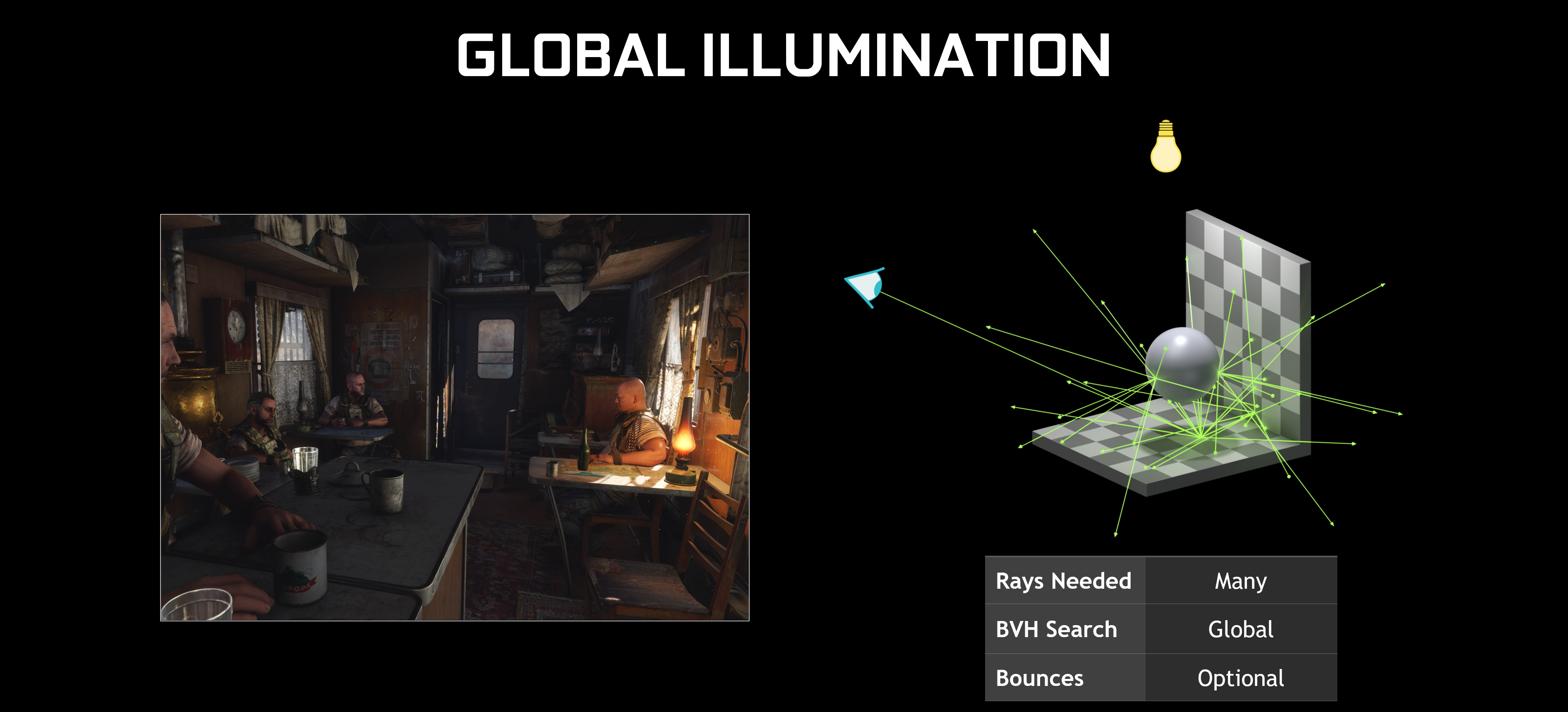 https://www.nvidia.com/content/dam/en-zz/Solutions/geforce/news/geforce-dxr-ray-tracing/global-illumination-dxr-explainer.png