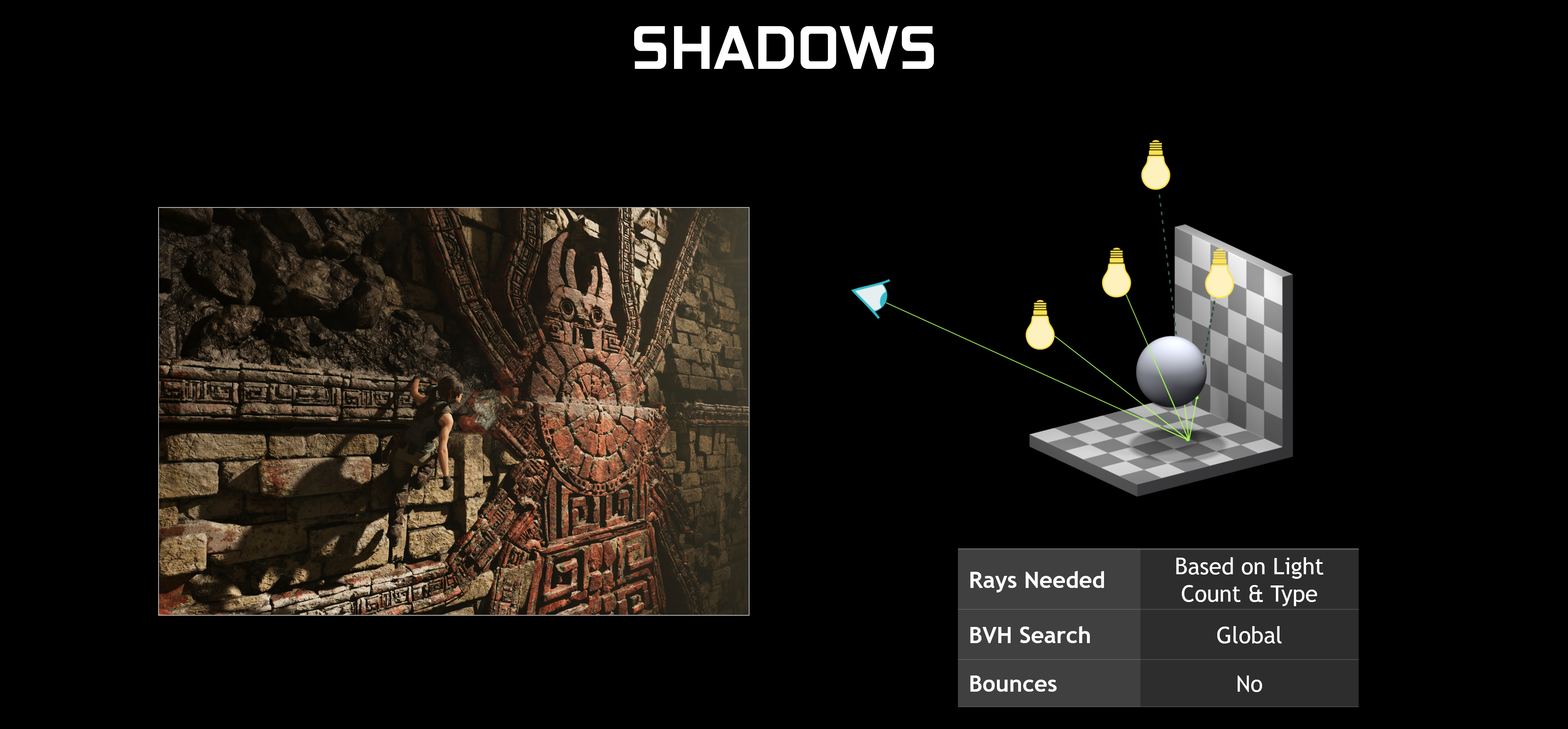 Ray Tracing, Your Questions Answered: Types of Ray Tracing