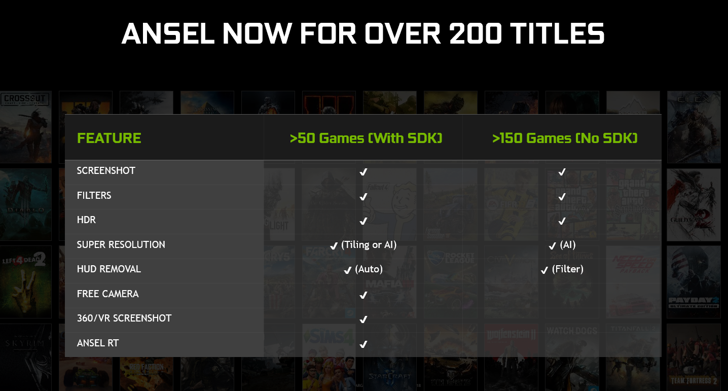 GeForce Experience Update Brings Ansel To Hundreds of Games
