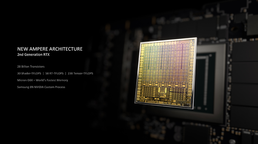 GeForce RTX 30 Series 2nd Generation RTX Ampere Architecture