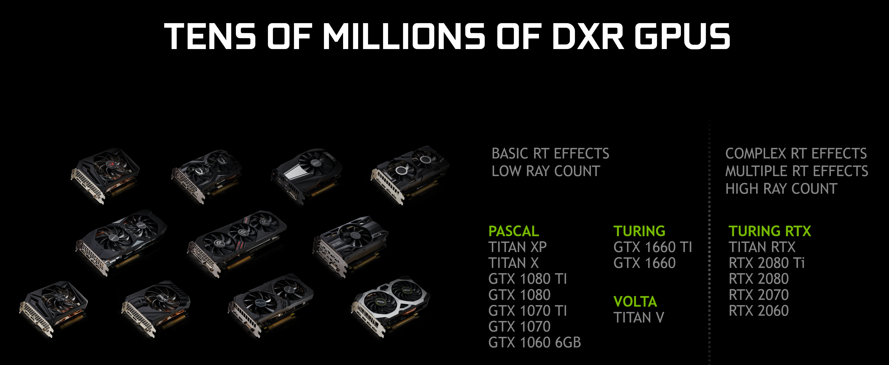 Accelerating The Real-Time Ray Tracing Ecosystem: DXR For