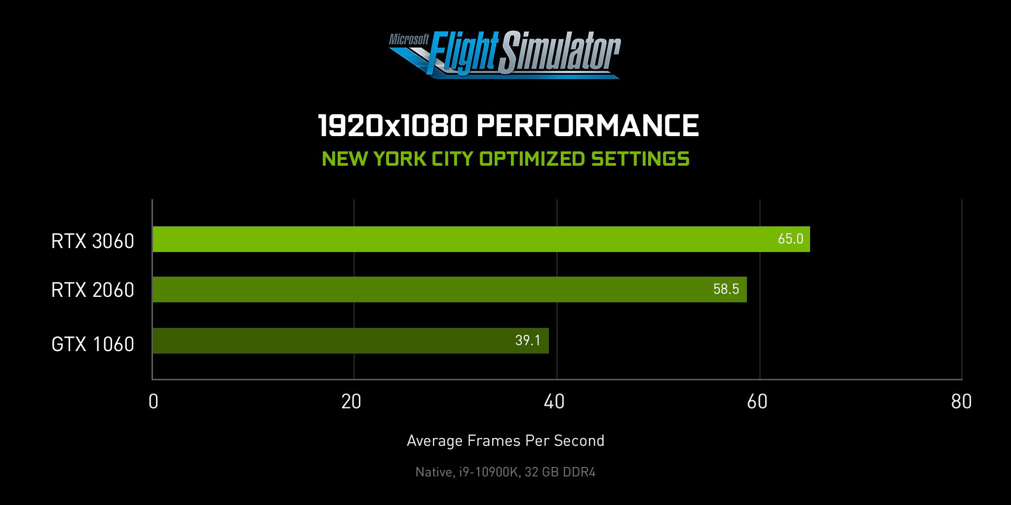 Microsoft Flight Simulator saca buen provecho de la potencia de las RTX30 4