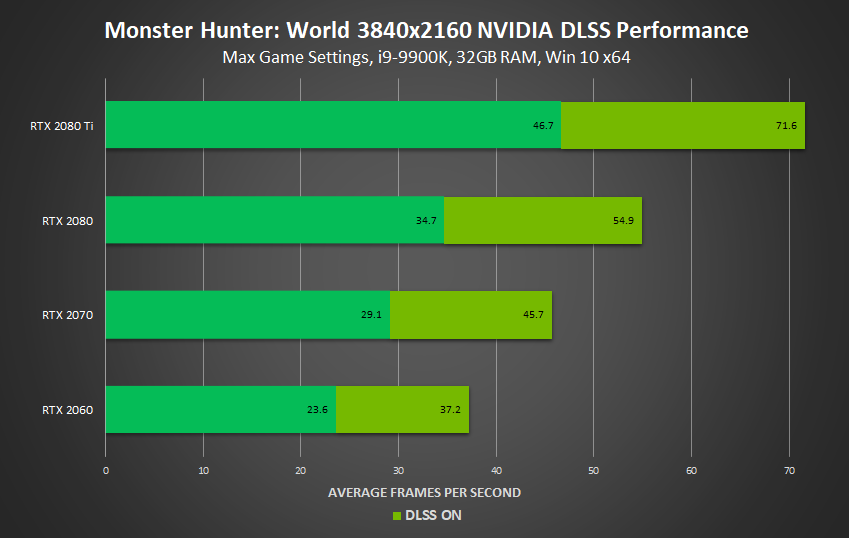 monster-hunter-world-nvidia-dlss-3840x21