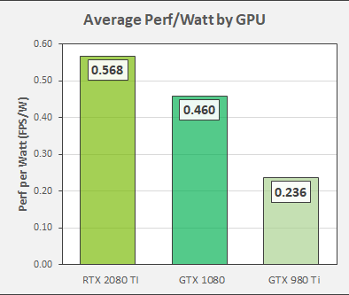 FrameView Performance and Power Benchmarking App: Free Download