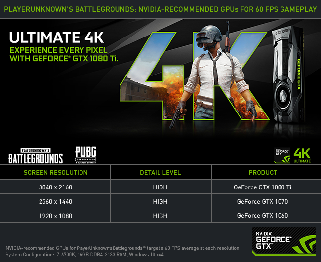 PlayerUnknown's Battlegrounds: GeForce GTX 1060 Recommended