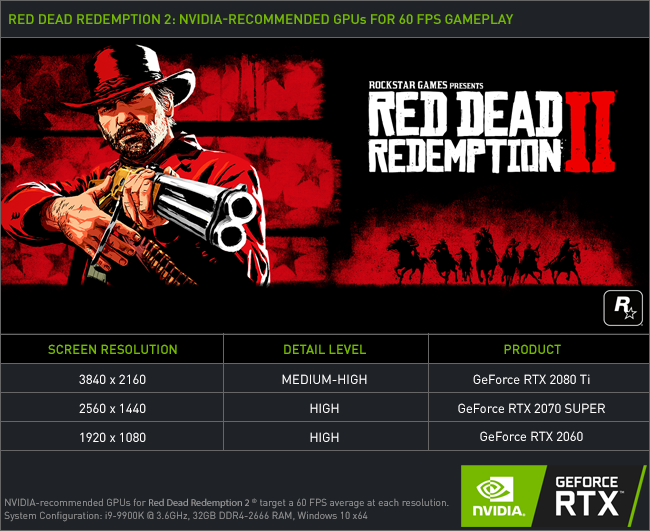 red-dead-redemption-nvidia-geforce-recom