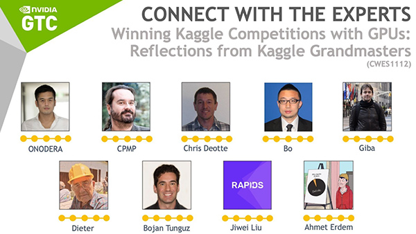 Winning Kaggle Competitions with GPUs: Reflections from Kaggle Grandmasters