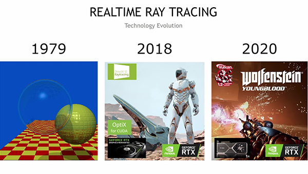 Down the Ray-Tracing Rabbit Hole with NVIDIA Developer Tools