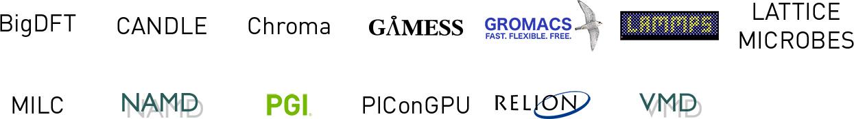 HPC Application Containers | NVIDIA GPU Cloud