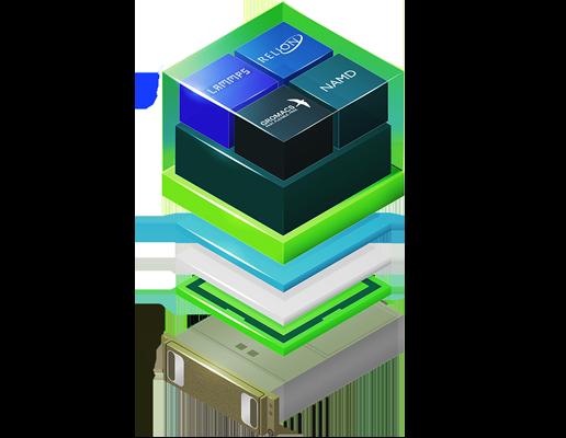 Gpu Accelerated Cloud Ngc For Deep Learning Hpc Nvidia