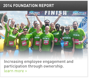 2014 Foundation Report