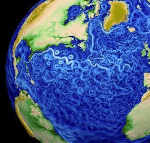 Modeling Changing Climates