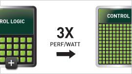 Kepler SMX processing