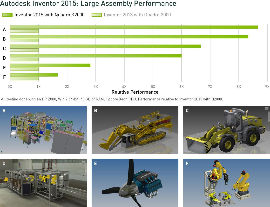 Find Graphics For Autodesk Design Suite Nvidia Quadro Nvidia