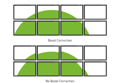 Bezel Correction